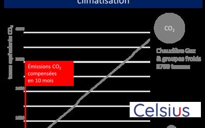 ACV Celsius Energy : éco-conception et rigueur industrielle